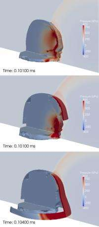 Adding face shields to helmets could help avoid blast-induced brain injuries