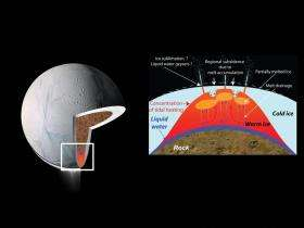 As The Crust Turns: Cassini Data Show Enceladus in Motion