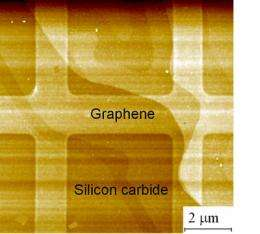 European researchers make breakthrough in developing super-material graphene