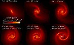First stars in universe were not alone