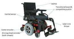 FSU researchers helping electric-wheelchair users move more easily
