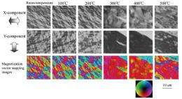 Japanese researcher observe magnetic domains at 500C with spin-polarized scanning electron microscopy