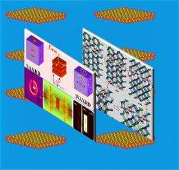 Research could lead to stronger materials