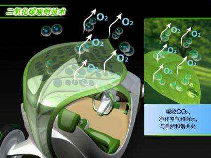 YeZ: The Car that Acts Like a Plant