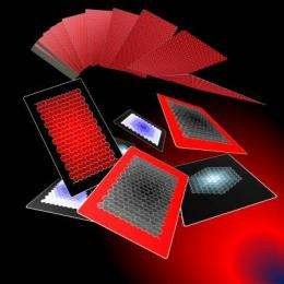 Researchers at Rensselaer Polytechnic Institute develop new method for mass-producing graphene