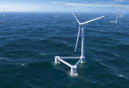 Study shows stability and utility of floating wind turbines
