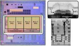 High-Reliability Read-Method for Spin-Torque-Transfer MRAM, Next-Generation Non-Volatile Memory