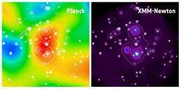 Planck detects new supercluster