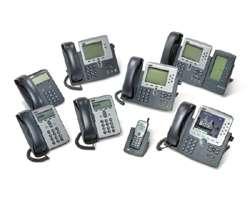 Cisco Internet Protocol Telephone