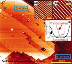 Pt nanowires on Ge (001)