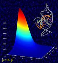 Basic RNA enzyme research promises single-molecule biosensors