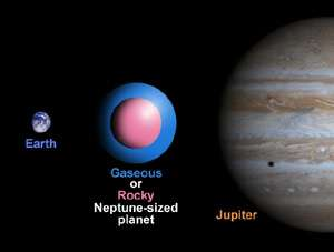 Neptune-size Planets