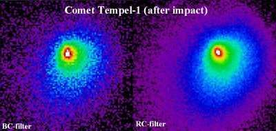 Dust from Comet 9P/Tempel 1 seen with ESA OGS (blue/red filters)