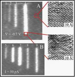 Manipulation of subsurface hydorgen atoms in palladium by scanning tunneling microscopy to form the subsurface hydride