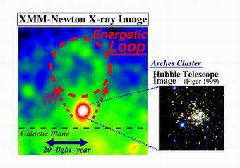 Giant X-Ray Loop Hints at Cosmic Particle Accelerator
