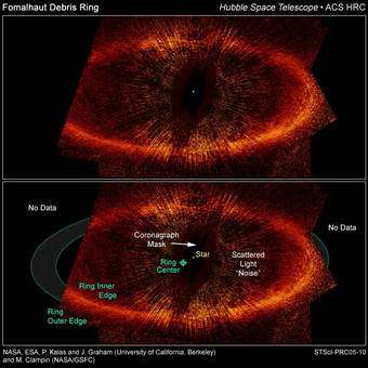 Dust belt around nearby star clear sign of exoplanet