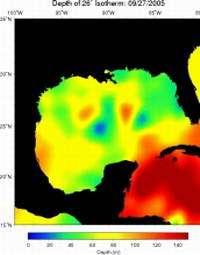 Gulf Warm-Water Eddies Intensify Hurricane Changes