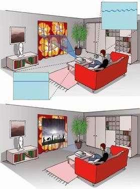 Smart projector concept