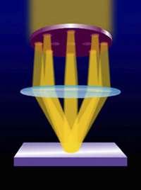 nano vision for an optical microscope