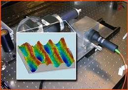 The Optical Sound Restoration System
