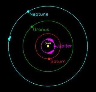 Three new 'Trojan' asteroids found sharing Neptune's orbit
