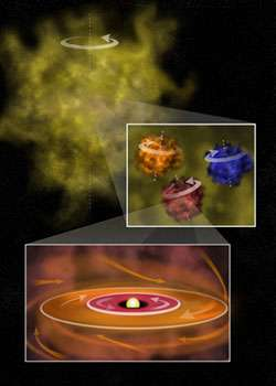 Newly Forming Solar System Has Planets Running Backwards