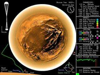 Landing on Titan: The new movies