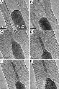Iron Carbide Nanowire