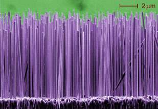 Growing Glowing Nanowires to Light Up the Nanoworld