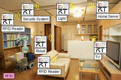 Existing Technologies Combine to Make Automated Home