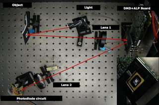 Rice's single-pixel camera takes high-res images
