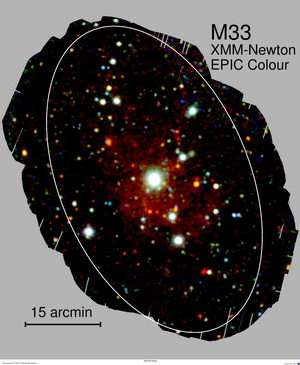 XMM-Newton image of galaxy M33