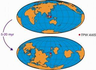 Planet Earth may have 'tilted' to keep its balance