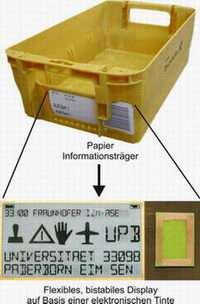 RFID tags deliver letters safely to destination