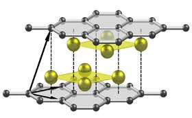 In new binary alloy, two layers of boron 'bread' surround a 'filling' of lithium metal.