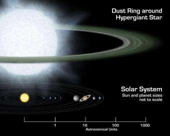 Spitzer Uncovers Hints of Mega Solar Systems