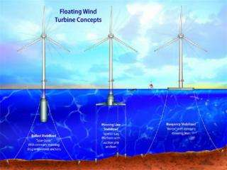 Deep-sea oil rigs inspire MIT designs for giant wind turbines