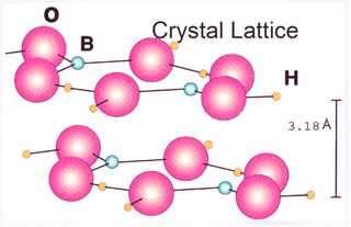 Nano-boric acid makes motor oil more slippery
