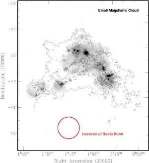 Mysterious energy burst stuns astronomers