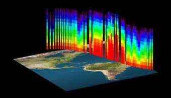 Scientists Track Earth's Water with Isotopes