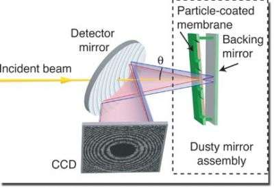 Researchers rely on Newton's interference for new experiment
