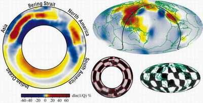3-D seismic model of vast water reservoir revealed