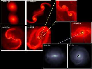 Scientists reveal how supermassive black holes bind into pairs during galaxy mergers
