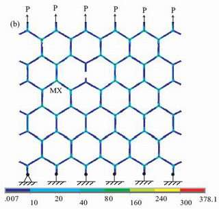 Super honeycomb shows more potential for carbon nanotubes