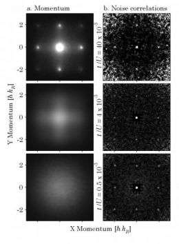 Atom 'noise' may help design quantum computers