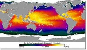 Climate models consistent with ocean warming observations