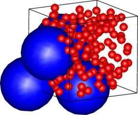 Colloidal Particles and Their Counterions