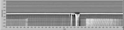 Magnetic tape analysis 'sees' tampering in detail