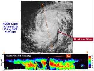 NASA Data May Help Improve Estimates of a Hurricane's Punch