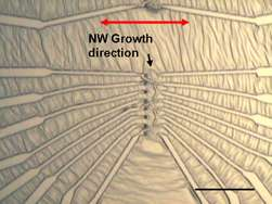 NIST Demos Industrial-Grade Nanowire Device Fabrication
